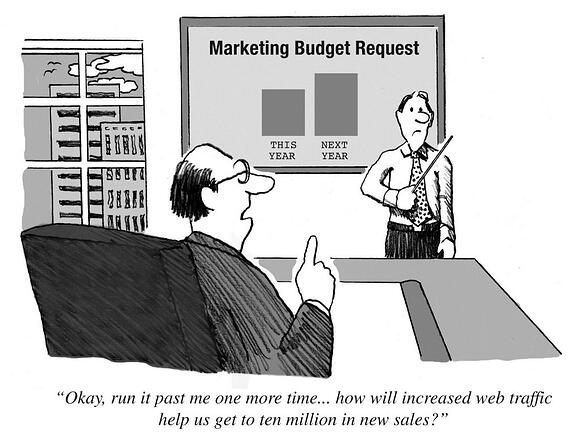 Marketing Budget Cartoon