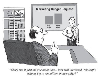 marketing-budget-cartoon
